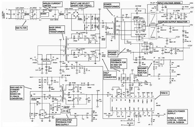 Atx Power Supply Circuit Nilzanet – Computer Power Supply Wiring Diagram