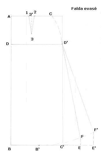 http://elvestidor.wordpress.com/2009/11/12/patrones-de-faldas/                                                                                                                                                                                 Más