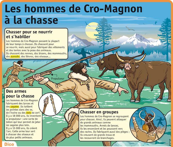 Les hommes de Cro-Magnon à la chasse