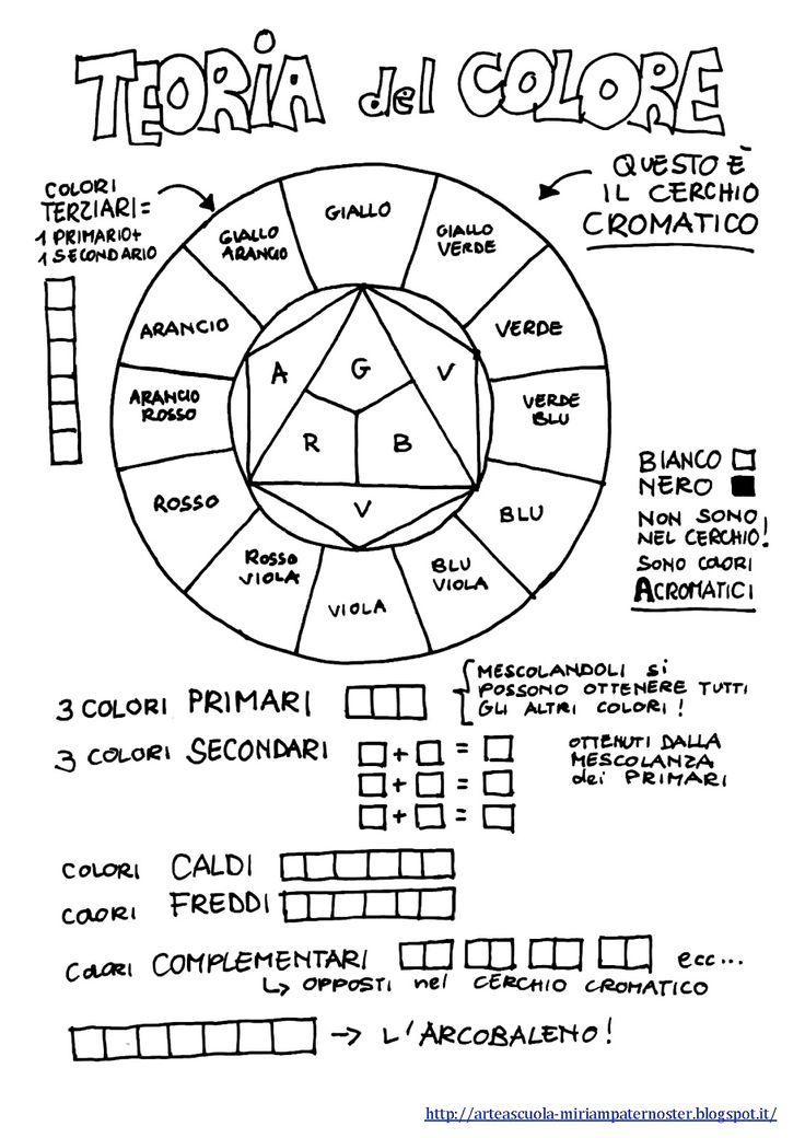 Dopo aver cercato nel web un Cerchio Cromatico in italiano da stampare e far colorare ai ragazzi, ho deciso di disegnarmelo perchè propri...