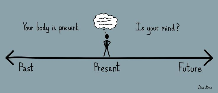 Mindfulness | The Graphic Recorder