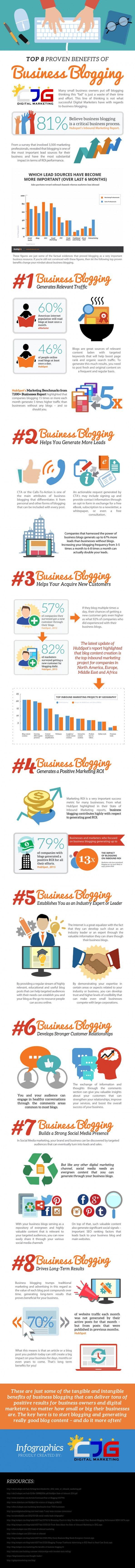 'Waarom zou ik?'. Is dit het eerste wat in je opkomt als je denkt aan bloggen voor je bedrijf? In onze blogworkshop geven we je tal van redenen om te beginnen. En in deze infographics staan ook een paar mooie redenen op een rij!