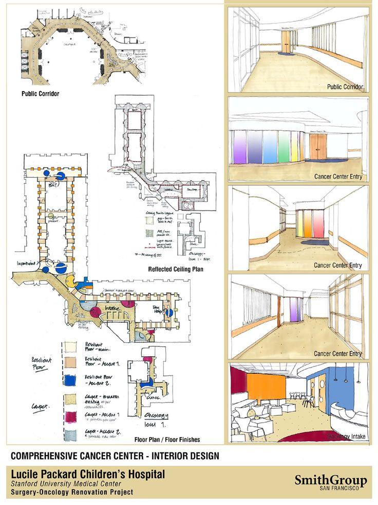 Endoscopy Room Design: Oncology Center Floor Plans