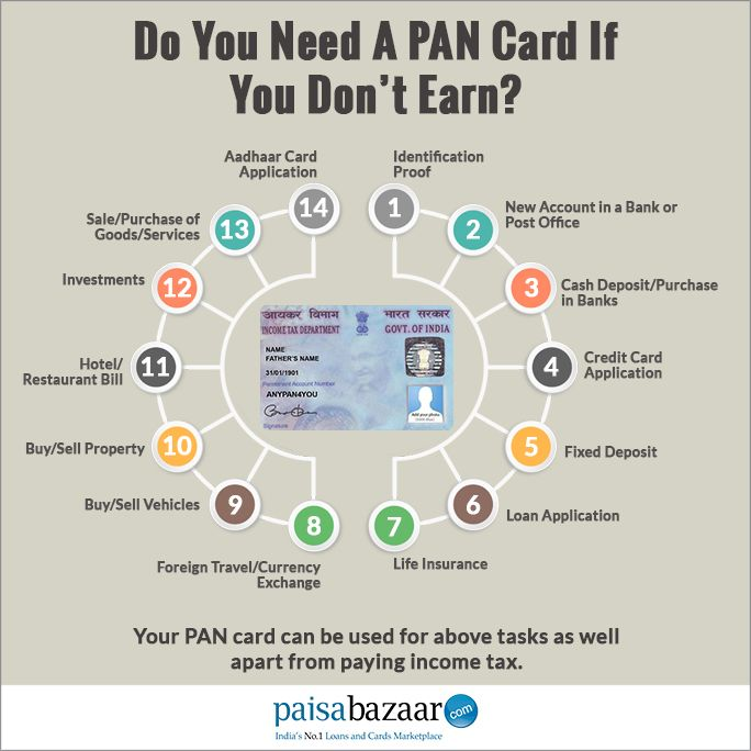 The 14 best pan card images on pinterest application form central a common misconception surrounding pan card is that it is required only by those who earn through a job or business reheart Choice Image