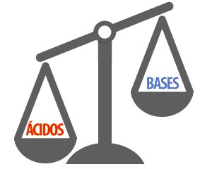 Acidose Metabólica