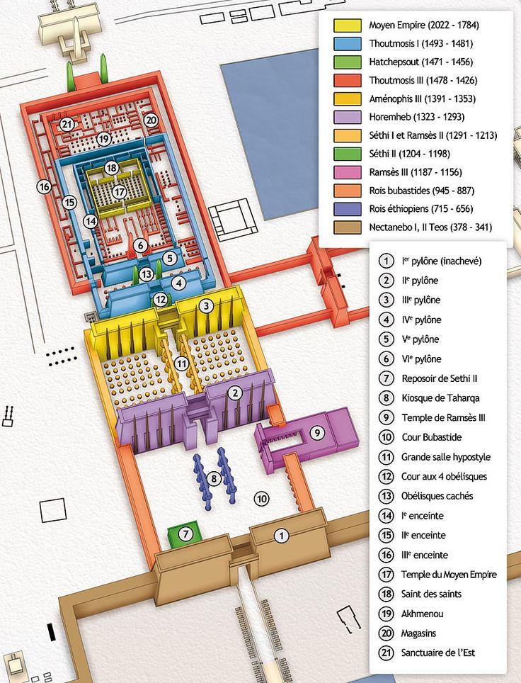 Plan du Temple d'Amon à Karnak, avec distinction des étapes de sa construction.