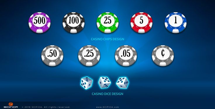 Casino Poker Game - chips set, dices