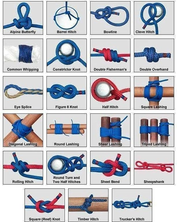 Different knots for different purposes. #survivalskills #bushcraft #bugout #surv…