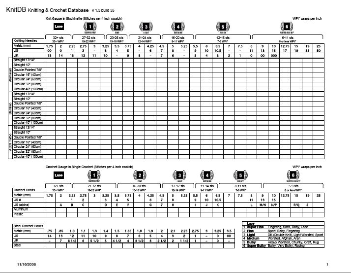 Knitting Chart Symbols Pdf : Hook needle inventory chart pdf simply print on paper