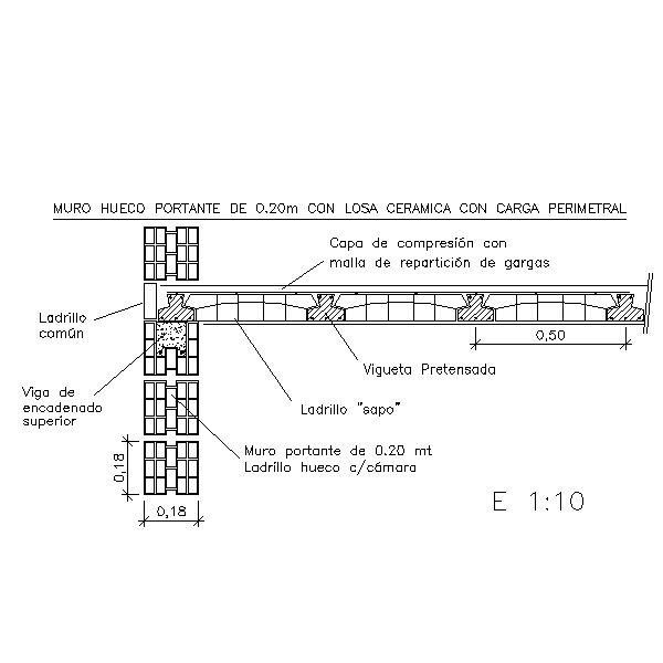 Detalles Constructivos en Autocad de entrepisos de losa, CAD y/o DWG - ARQUITECTURA Y CONSTRUCCION