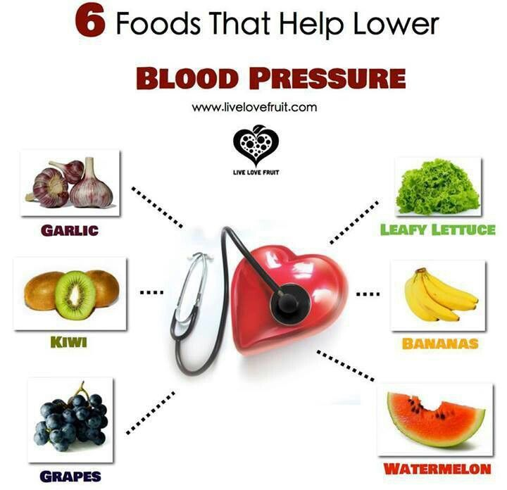 Best Foods To Eat Lower Blood Pressure