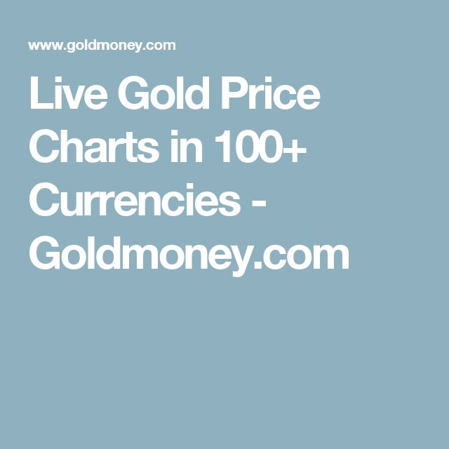 Live Gold Price Charts in 100+ Currencies - Goldmoney.com