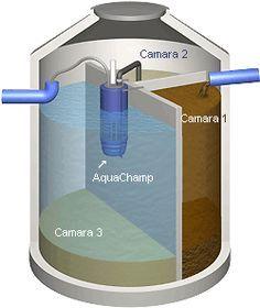 Tratamiento de aguas residuales o negras