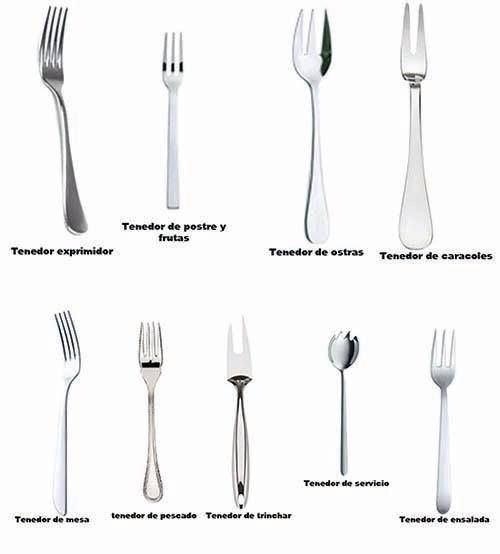 C mo reconocer para qu sirve cada tipo de tenedor - Losas para cocinas ...