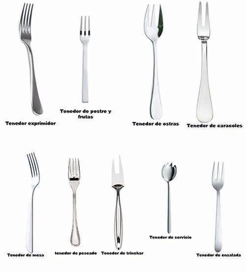 C mo reconocer para qu sirve cada tipo de tenedor - Losas de cocina ...