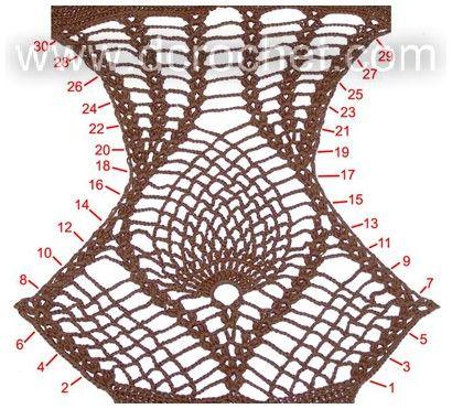free crochet bathing suit patterns | Free Crochet Pattern - Pineapple Fantasy Bathing Suit from the Beach ...