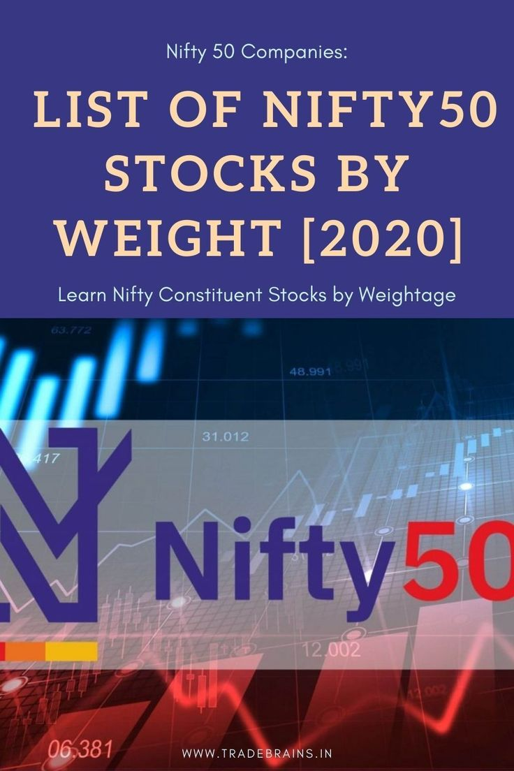 Nifty 50 companies list of nifty50 stocks by weight