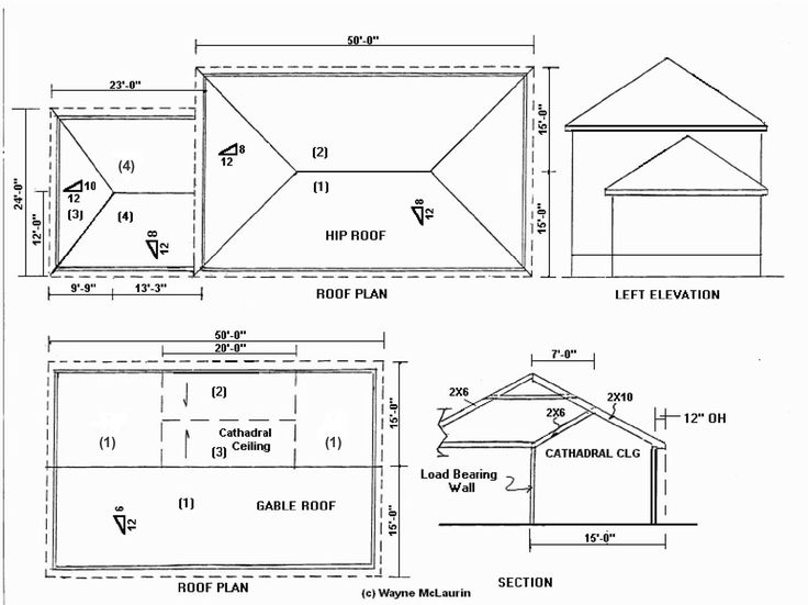 RESIDENTIAL SECTION HIP ROOF