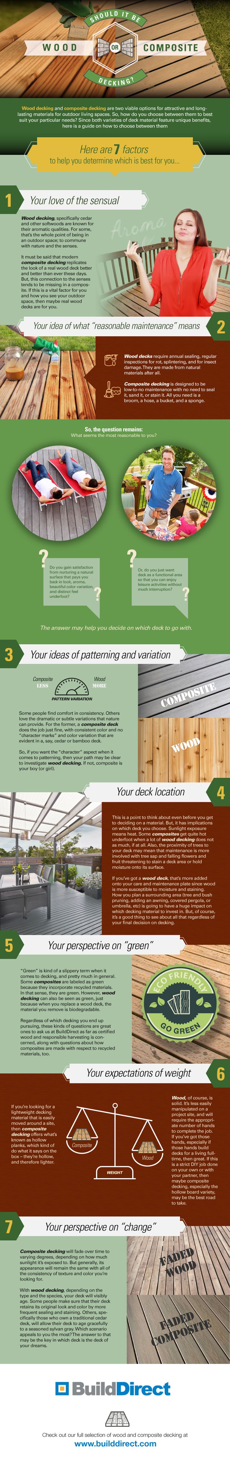 Builddirect_Wood Decking Or Composite Decks: An Infographic https://www.builddirect.com/blog/wood-decking-or-composite-decks-an-infographic/