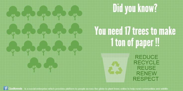 Did you know??  You need 17 trees to make one ton of paper!!  Save trees. Plant more trees  Now plant more trees or gift trees to your loved ones at www.godforests.com