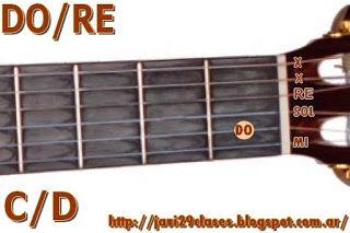 Guitarra: Acordes Mayores con bajo en novena (inversión de bajos) Clases simples de Guitarra y Piano
