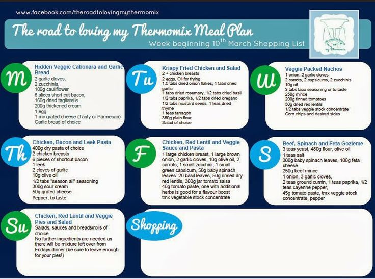 TRTLMT Meal Plan and Shopping List 10.3.2014