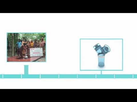 The story of the longest water pipeline in the World