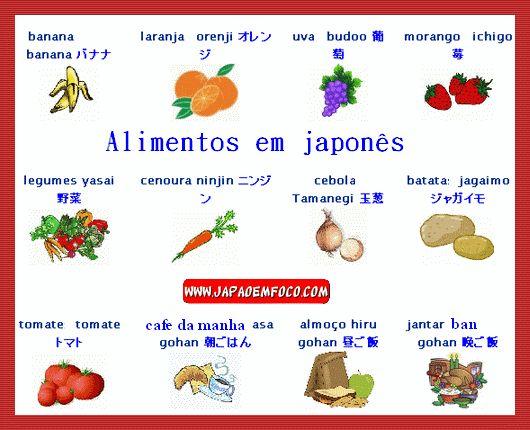 Élelmiszer japán