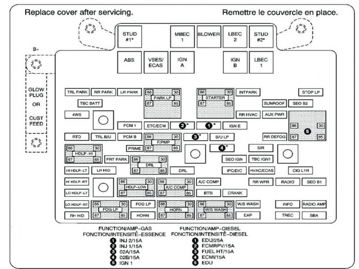 2003 Land Rover Discovery Fuse Panel Diagram Car Electrical Wiring