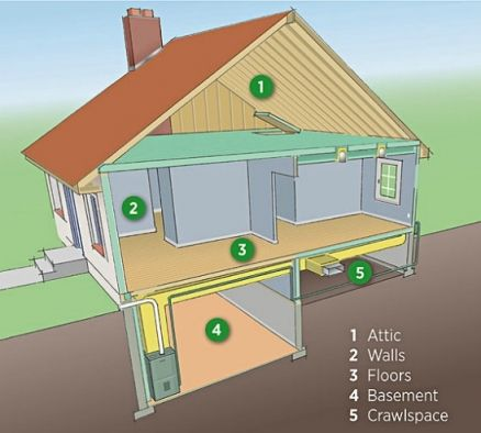 What are some home insulation tips?