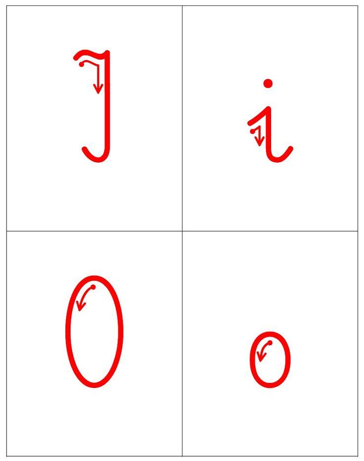 Kierunek kreślenia liter - samogłoski A, a E, e I, i O, o U, u / Ó, ó Y, y ą ę