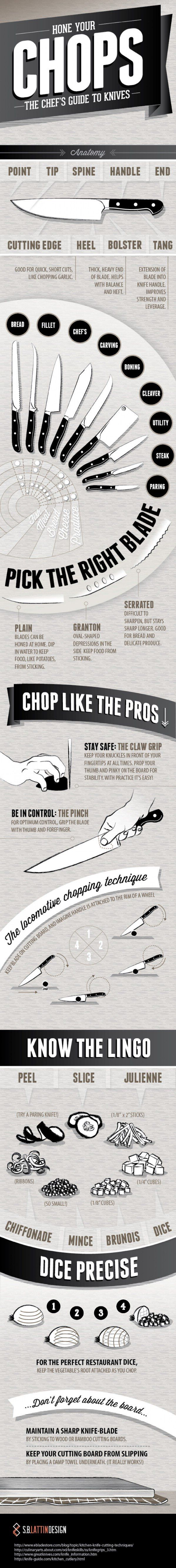 Knives Do you know which knife you are supposed to use for peeling? How about chopping or dicing? This handy guide will tell you what you need to know about knives and how to ensure that you are using the right one for your cooking tasks. It even gives you the difference between chopped and diced and several other hints and pointers. Infographic Source – Visual.ly