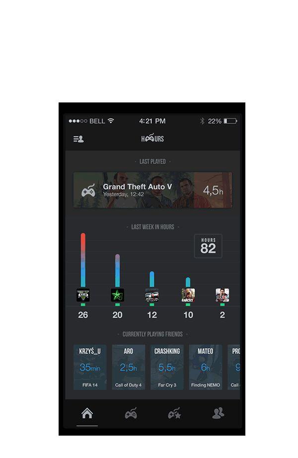 HOURS Gaming app on App Design Served