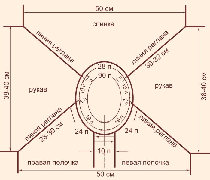 Raglan TOP | Άρθρα στην κατηγορία TOP Raglan | Blog LEN-OK65: LiveInternet - Ρωσική Υπηρεσία online ημερολόγια