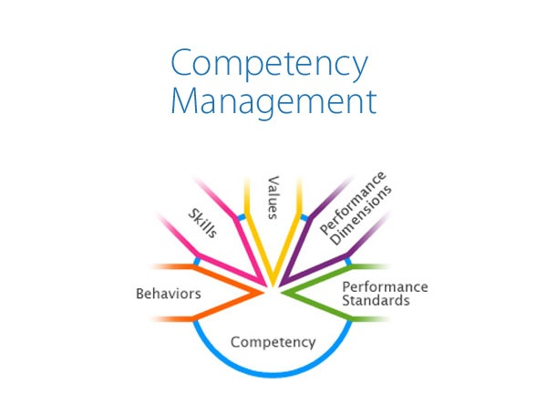competitive advantage and resources management management essay Free essay: writing assignment #4 strategic human resource management can  be defined  culture that foster innovation, flexibility and competitive advantage.