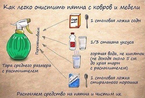 neskol'ko poleznykh sovetov (3)
