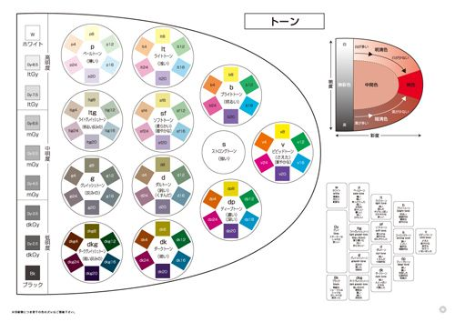 PCCSトーン表 A3サイズ ラミネートパウチ加工 - パワーストーン・手作り雑貨・作家アート・色彩グッズ・カラーセラピー等の通販|MidART