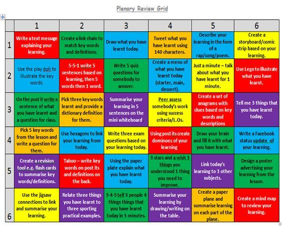 Plenary grid with lots of different ideas. Made by Tom Brush @tombrush1982 on twitter.