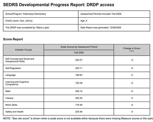 Examples Of Progress Reports For Elementary Students