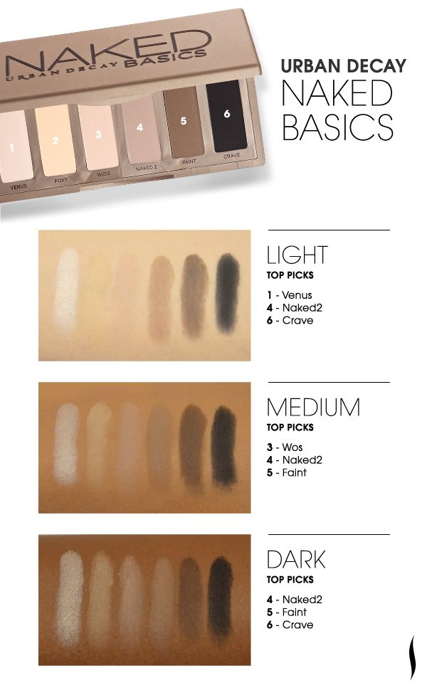 We swatched Urban Decay's NEW Naked Basics palette to see how the colors compared on different skin tones. What do you think?  Shop the Naked Basics palette (live now!)> http://seph.me/12lqigm
