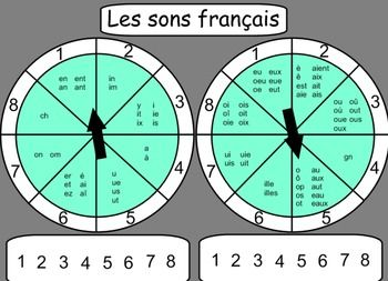 Les Sons Français - Center Activity for Listening and Work - with Sounds - spoken by a Native French Speaker.