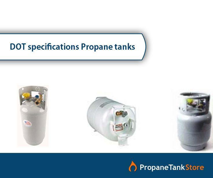 Forklift Cylinders Propanetankstore Autos Post