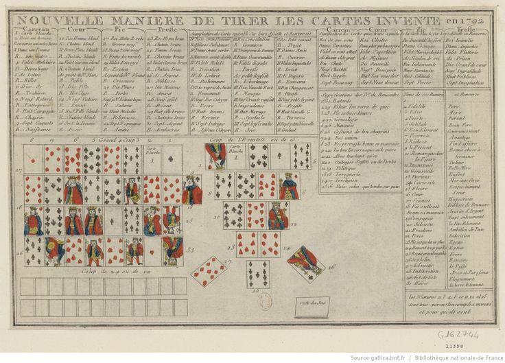 Nouvelle maniere de tirer les cartes inventé en 1792... : [estampe] / [non identifié]