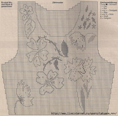 Комбинирование вязания с тканью  |  origin-style.ru
