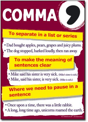 Introducing Punctuation Posters