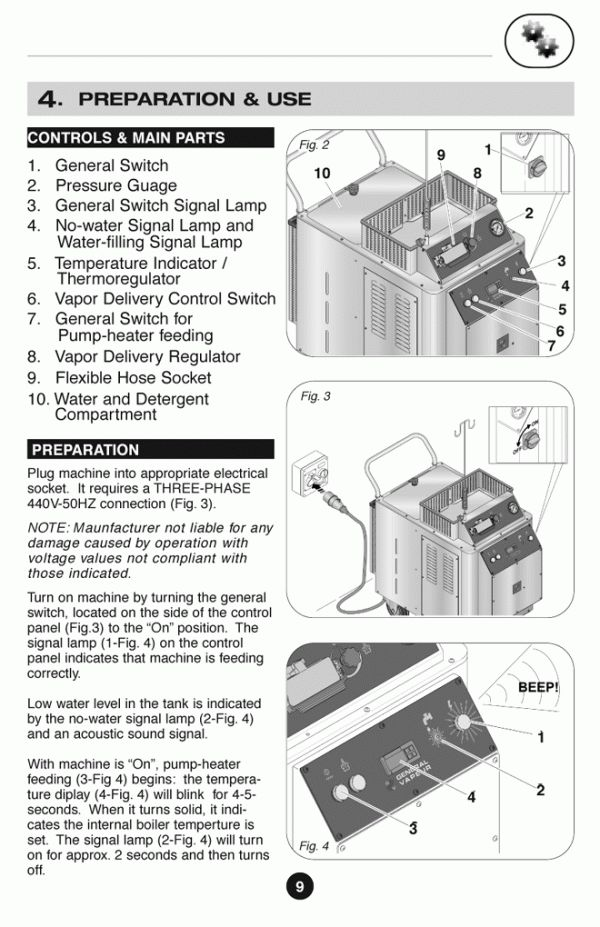 151 best Instruction manual images on Pinterest Manual - operation manual