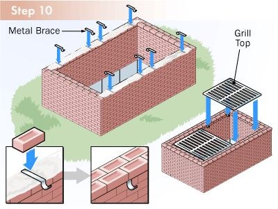 Have you ever wanted to build your own barbeque pit? These building a barbecue pit pictures will show you the steps for constructing a barbecue pit.
