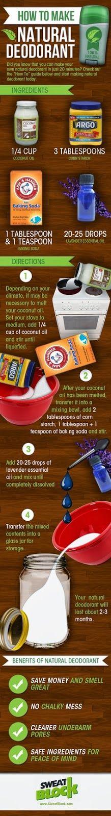 Natural DIY Deodorant.