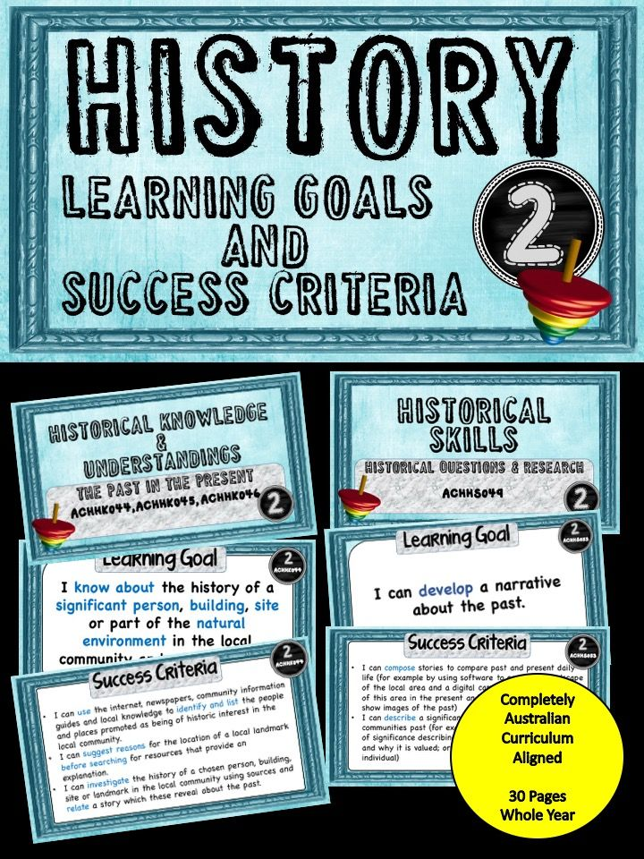 Year 2 History LEARNING GOALS & CRITERIA POSTERS - for the entire year $10…