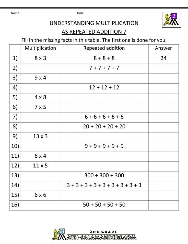 printable multiplication worksheets understanding multiplication addition 7
